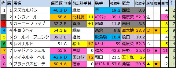 f:id:onix-oniku:20180622172312p:plain