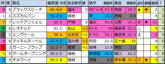 f:id:onix-oniku:20180622172706p:plain