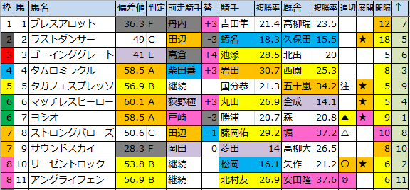 f:id:onix-oniku:20180622172758p:plain