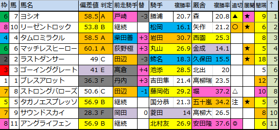 f:id:onix-oniku:20180622173107p:plain