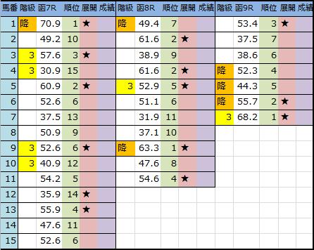 f:id:onix-oniku:20180622181802p:plain