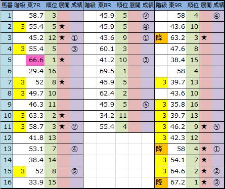 f:id:onix-oniku:20180623145453p:plain