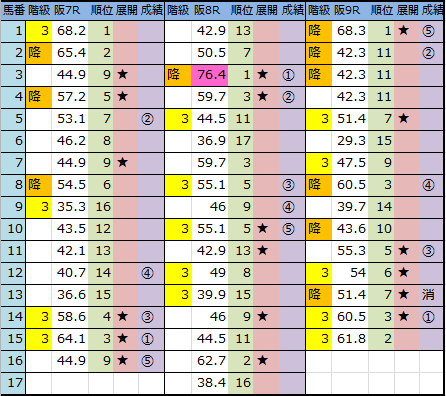f:id:onix-oniku:20180623165258p:plain