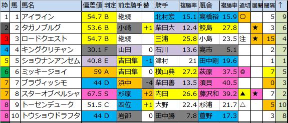 f:id:onix-oniku:20180623182321p:plain