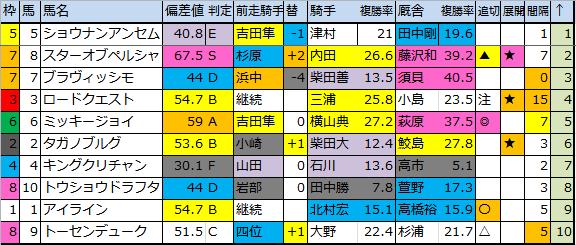 f:id:onix-oniku:20180623182630p:plain