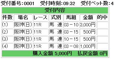 f:id:onix-oniku:20180624093327p:plain