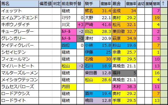 f:id:onix-oniku:20180625172127p:plain
