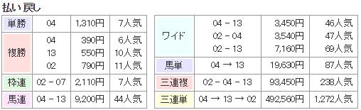 f:id:onix-oniku:20180628144117p:plain