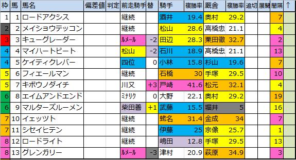 f:id:onix-oniku:20180629101841p:plain
