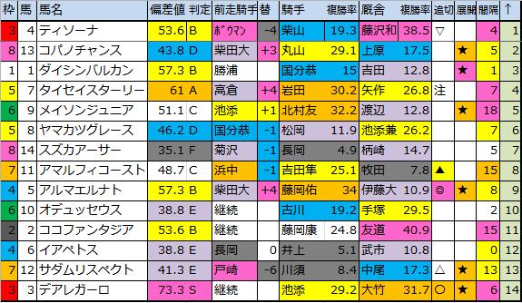 f:id:onix-oniku:20180629172228p:plain