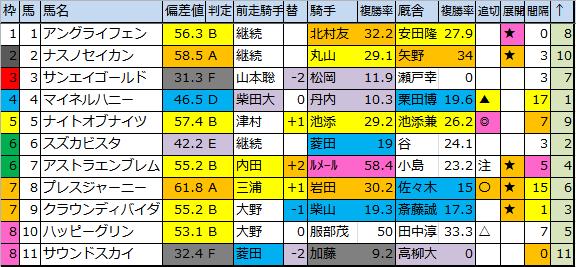 f:id:onix-oniku:20180630181342p:plain