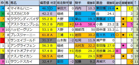 f:id:onix-oniku:20180630182502p:plain