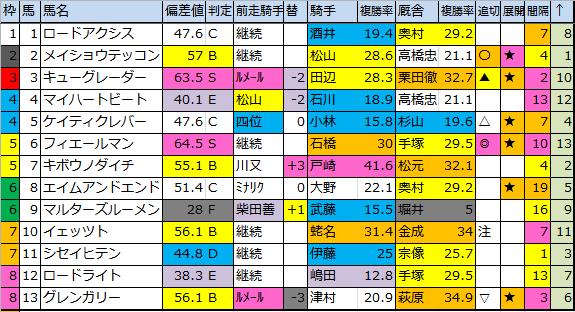 f:id:onix-oniku:20180630183655p:plain