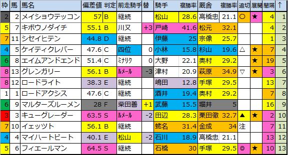 f:id:onix-oniku:20180630184409p:plain