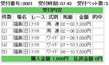 f:id:onix-oniku:20180701074806p:plain