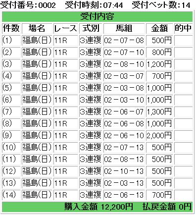 f:id:onix-oniku:20180701074906p:plain
