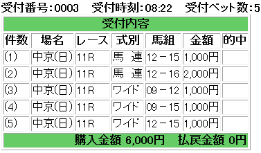 f:id:onix-oniku:20180701082357p:plain