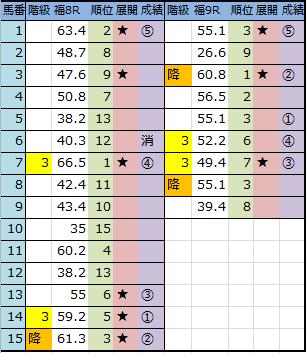 f:id:onix-oniku:20180701144903p:plain