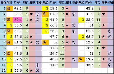 f:id:onix-oniku:20180701145020p:plain