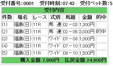 f:id:onix-oniku:20180701171825p:plain