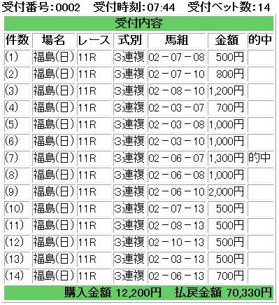 f:id:onix-oniku:20180701171931p:plain