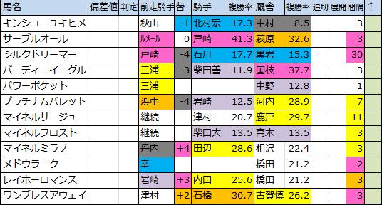 f:id:onix-oniku:20180702170154p:plain