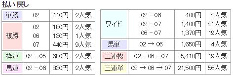 f:id:onix-oniku:20180703160626p:plain