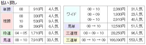 f:id:onix-oniku:20180703162154p:plain