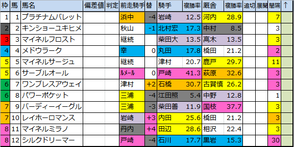 f:id:onix-oniku:20180706102758p:plain