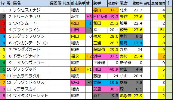 f:id:onix-oniku:20180706104337p:plain