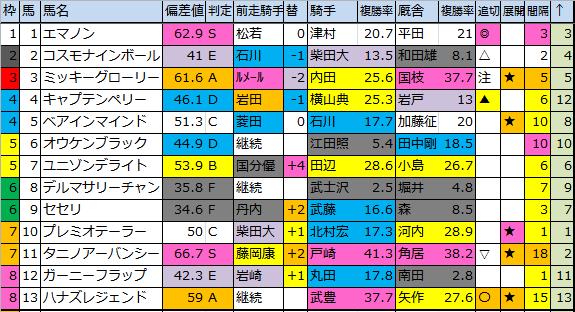 f:id:onix-oniku:20180706172855p:plain