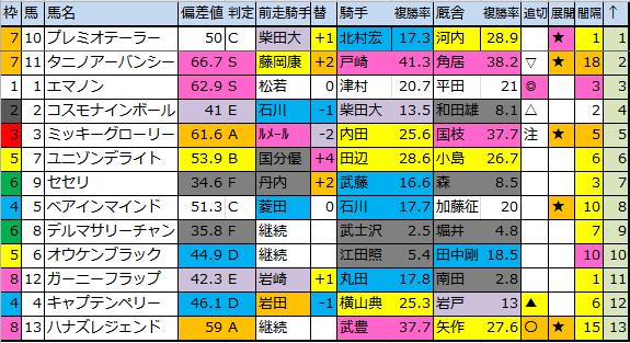 f:id:onix-oniku:20180706173221p:plain