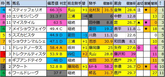 f:id:onix-oniku:20180706174048p:plain