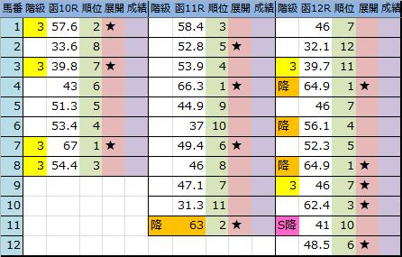 f:id:onix-oniku:20180706182749p:plain