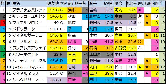f:id:onix-oniku:20180707183228p:plain