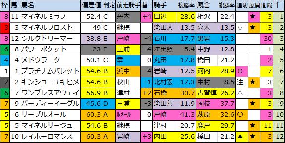 f:id:onix-oniku:20180707183730p:plain