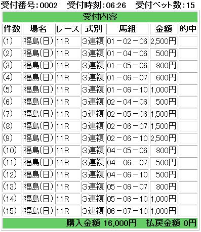 f:id:onix-oniku:20180708062743p:plain