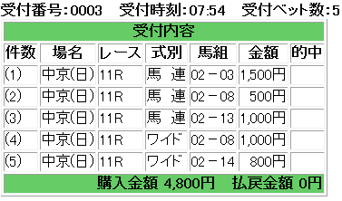 f:id:onix-oniku:20180708075543p:plain