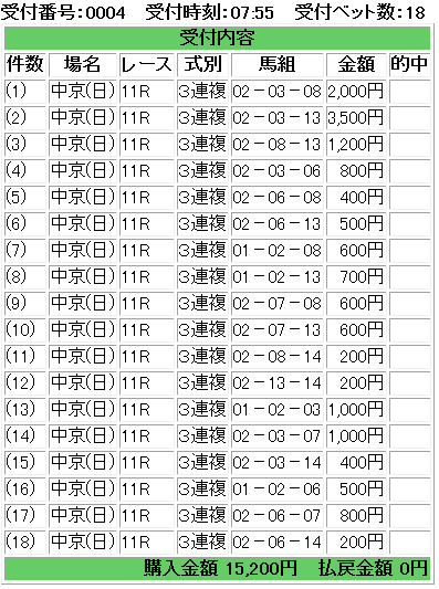 f:id:onix-oniku:20180708075628p:plain