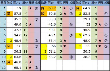 f:id:onix-oniku:20180708144048p:plain