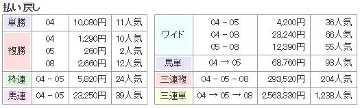 f:id:onix-oniku:20180711144329p:plain