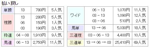 f:id:onix-oniku:20180711145350p:plain