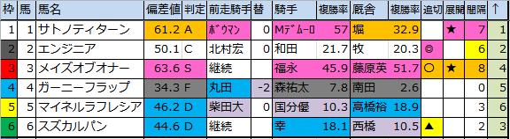 f:id:onix-oniku:20180713172208p:plain