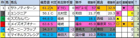 f:id:onix-oniku:20180713172455p:plain