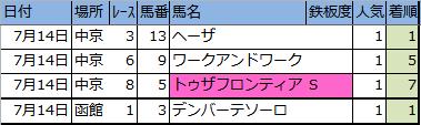 f:id:onix-oniku:20180714143357p:plain