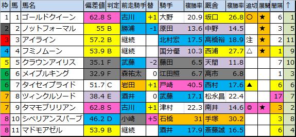 f:id:onix-oniku:20180714180259p:plain