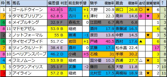 f:id:onix-oniku:20180714180553p:plain
