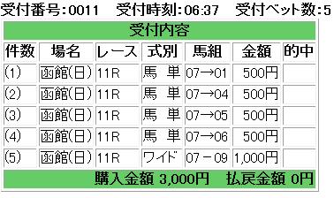 f:id:onix-oniku:20180715063855p:plain