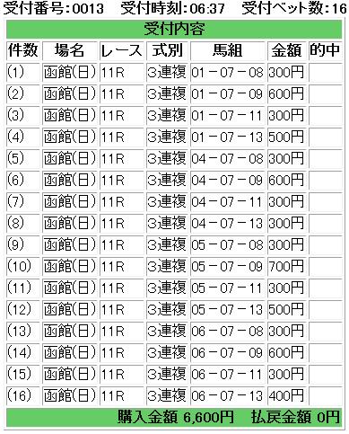 f:id:onix-oniku:20180715064026p:plain
