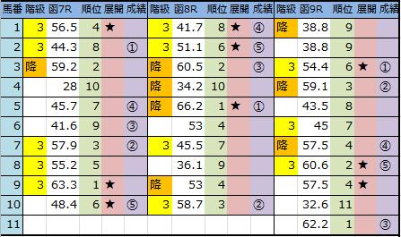 f:id:onix-oniku:20180715145855p:plain